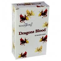 Conetti al sangue di drago